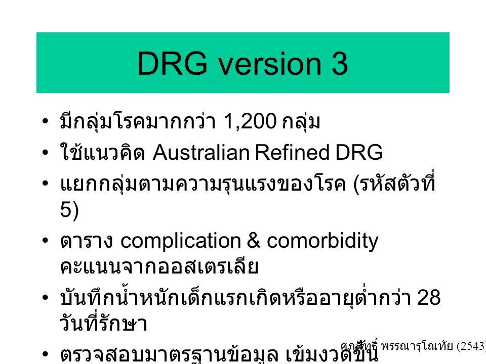DRG version 3 มีกลุ่มโรคมากกว่า 1,200 กลุ่ม