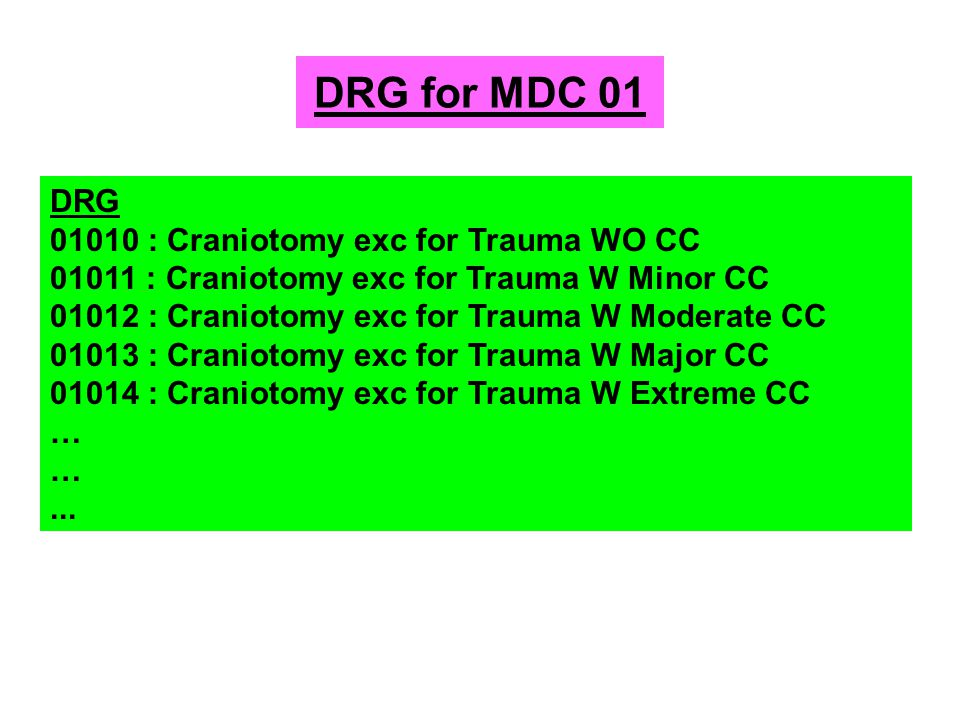 DRG for MDC 01 DRG 01010 : Craniotomy exc for Trauma WO CC