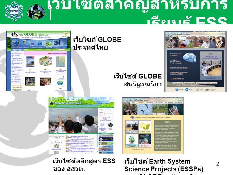 เว็บไซต์สำคัญสำหรับการเรียนรู้ ESS