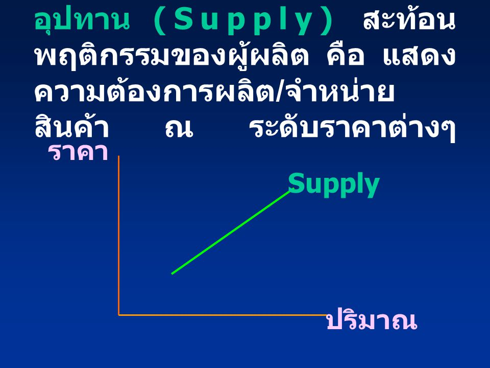 อุปทาน (Supply) สะท้อนพฤติกรรมของผู้ผลิต คือ แสดงความต้องการผลิต/จำหน่ายสินค้า ณ ระดับราคาต่างๆ
