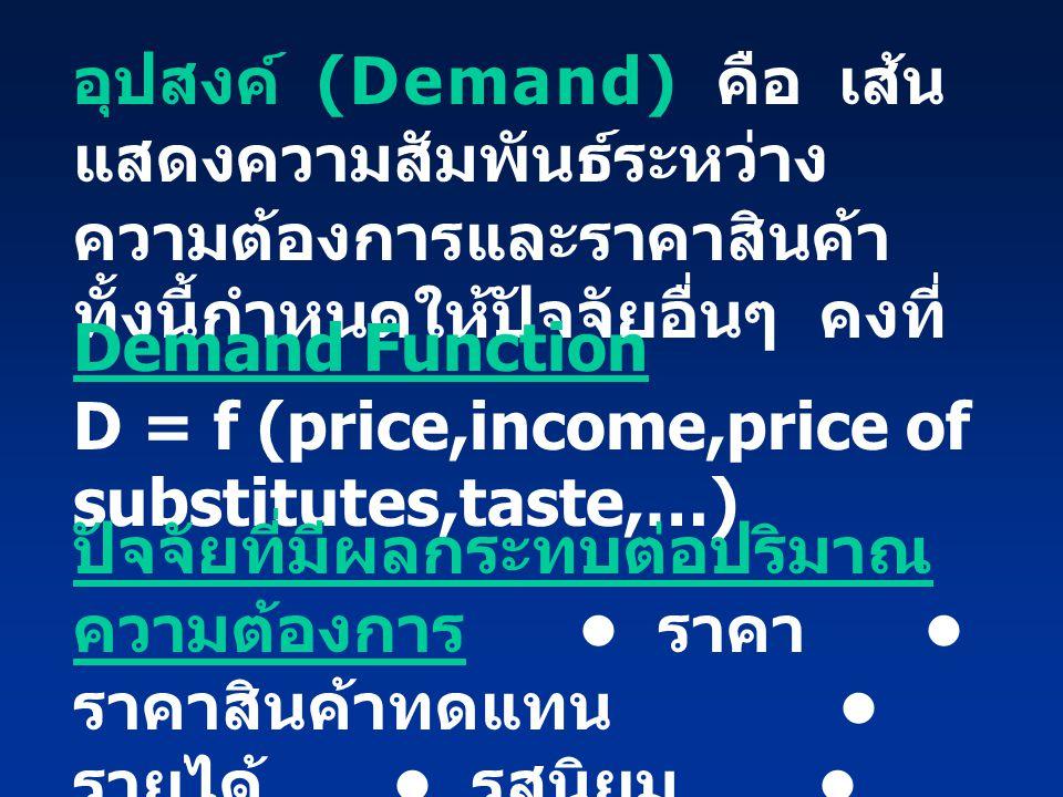 อุปสงค์ (Demand) คือ เส้นแสดงความสัมพันธ์ระหว่างความต้องการและราคาสินค้า ทั้งนี้กำหนดให้ปัจจัยอื่นๆ คงที่