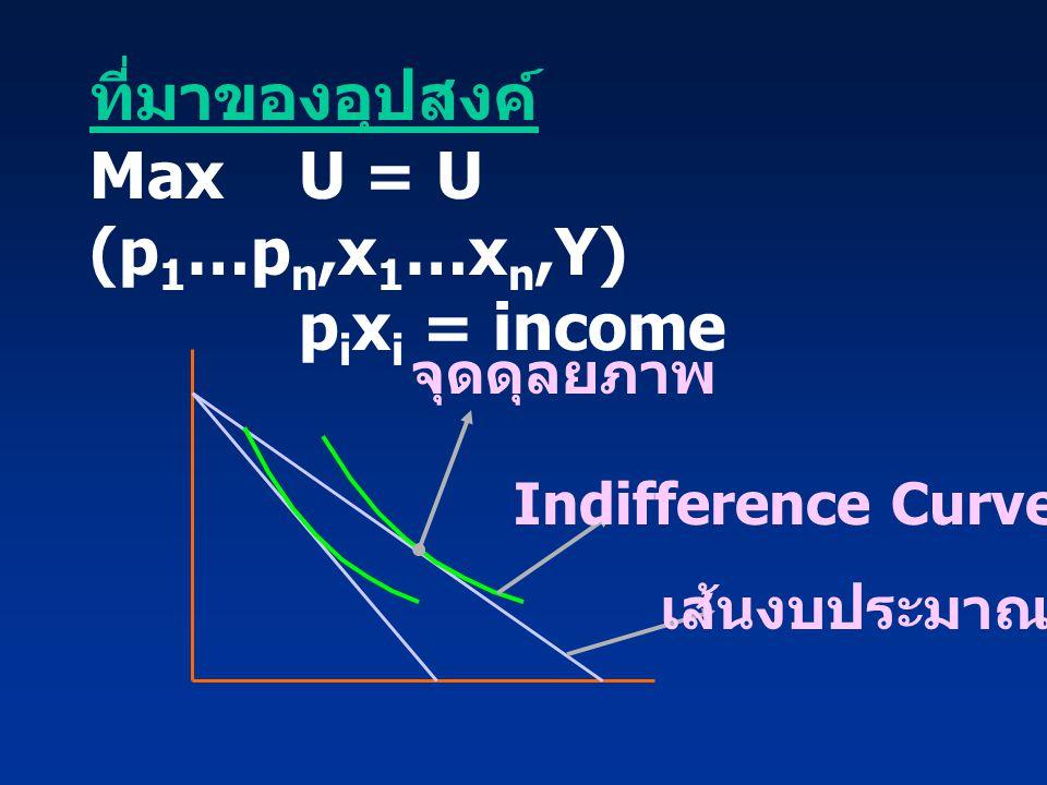 ที่มาของอุปสงค์ Max U = U (p1…pn,x1…xn,Y) pixi = income