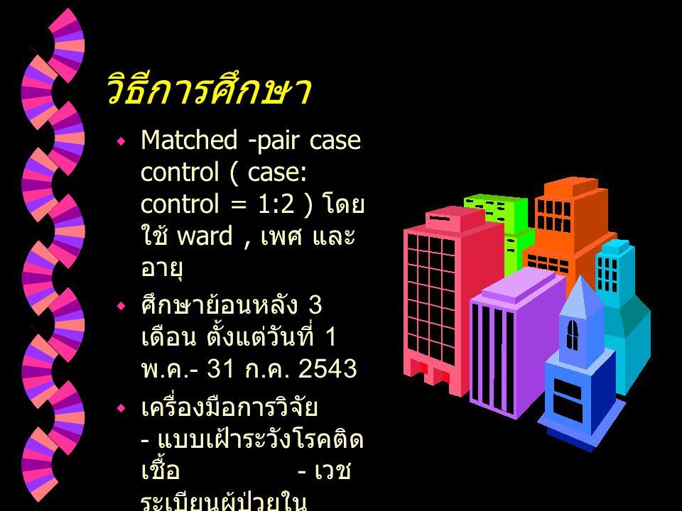 วิธีการศึกษา Matched -pair case control ( case: control = 1:2 ) โดยใช้ ward , เพศ และอายุ ศึกษาย้อนหลัง 3 เดือน ตั้งแต่วันที่ 1 พ.ค.- 31 ก.ค. 2543.
