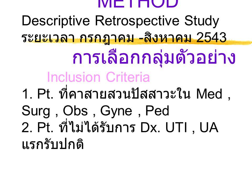 METHOD Descriptive Retrospective Study ระยะเวลา กรกฎาคม -สิงหาคม 2543