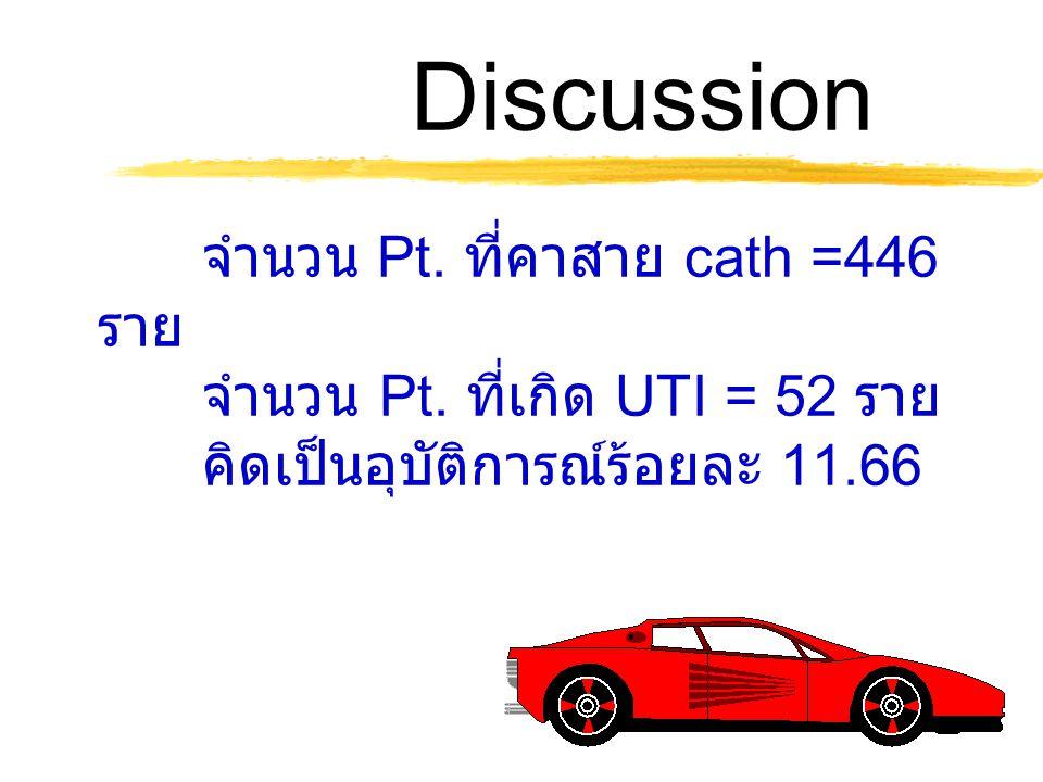 Discussion. จำนวน Pt. ที่คาสาย cath =446 ราย. จำนวน Pt