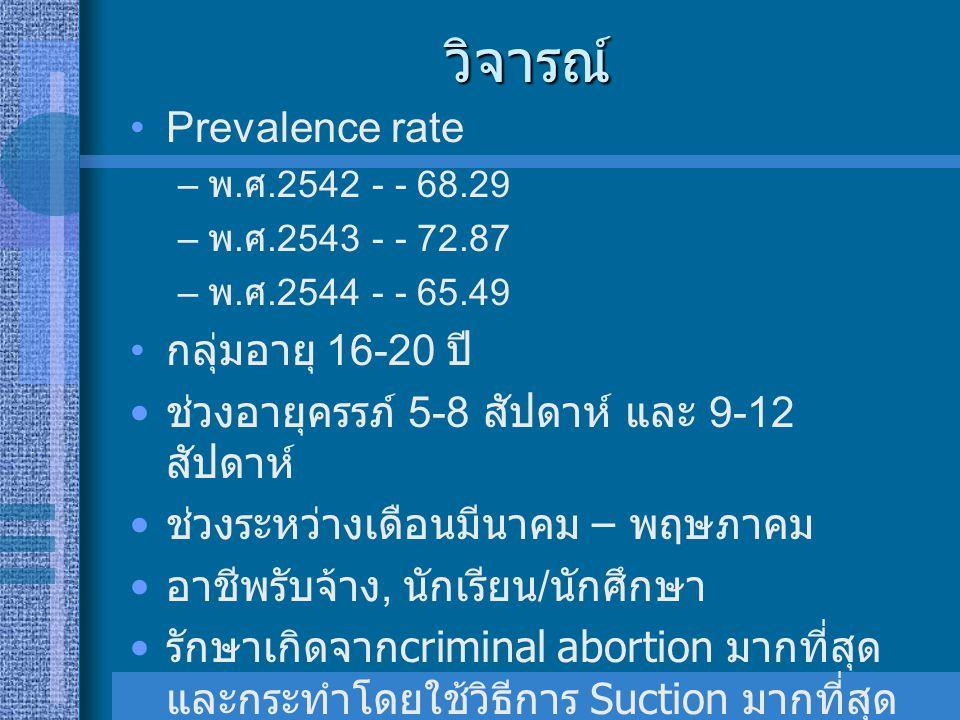 วิจารณ์ Prevalence rate กลุ่มอายุ 16-20 ปี
