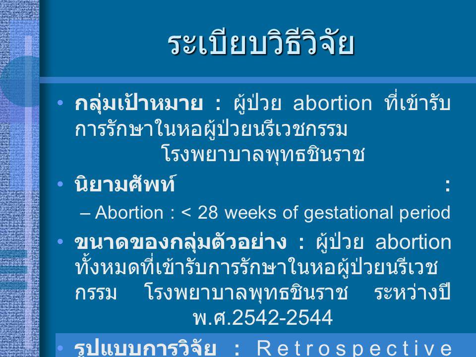 ระเบียบวิธีวิจัย กลุ่มเป้าหมาย : ผู้ป่วย abortion ที่เข้ารับการรักษาในหอผู้ป่วยนรีเวชกรรม โรงพยาบาลพุทธชินราช.