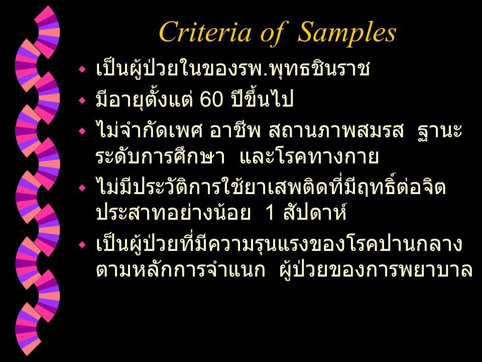 Criteria of Samples เป็นผู้ป่วยในของรพ.พุทธชินราช