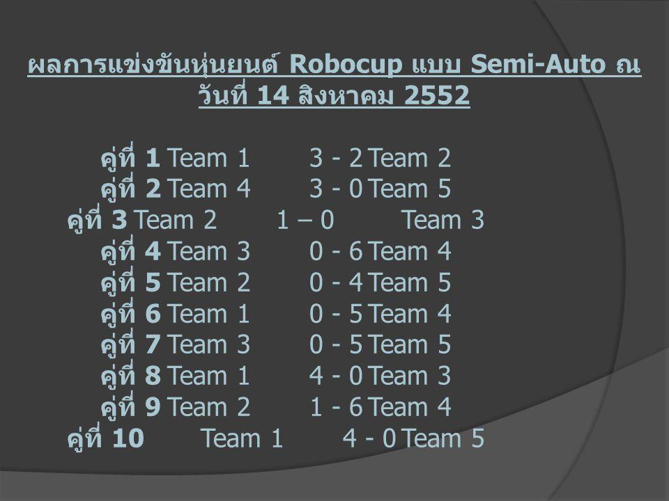 ผลการแข่งขันหุ่นยนต์ Robocup แบบ Semi-Auto ณ วันที่ 14 สิงหาคม 2552