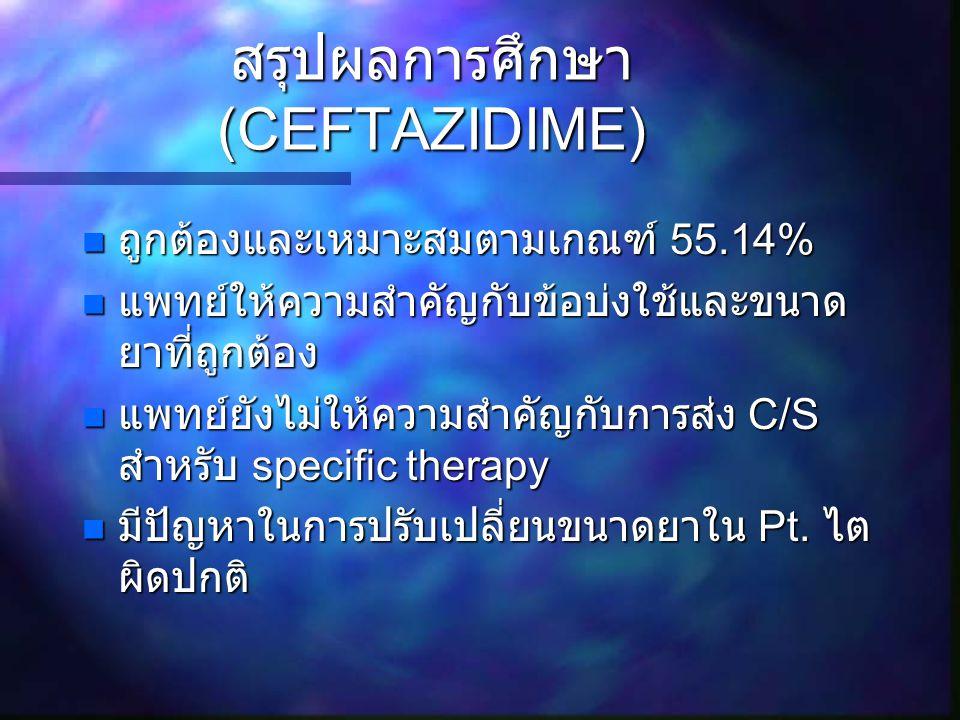 สรุปผลการศึกษา(CEFTAZIDIME)