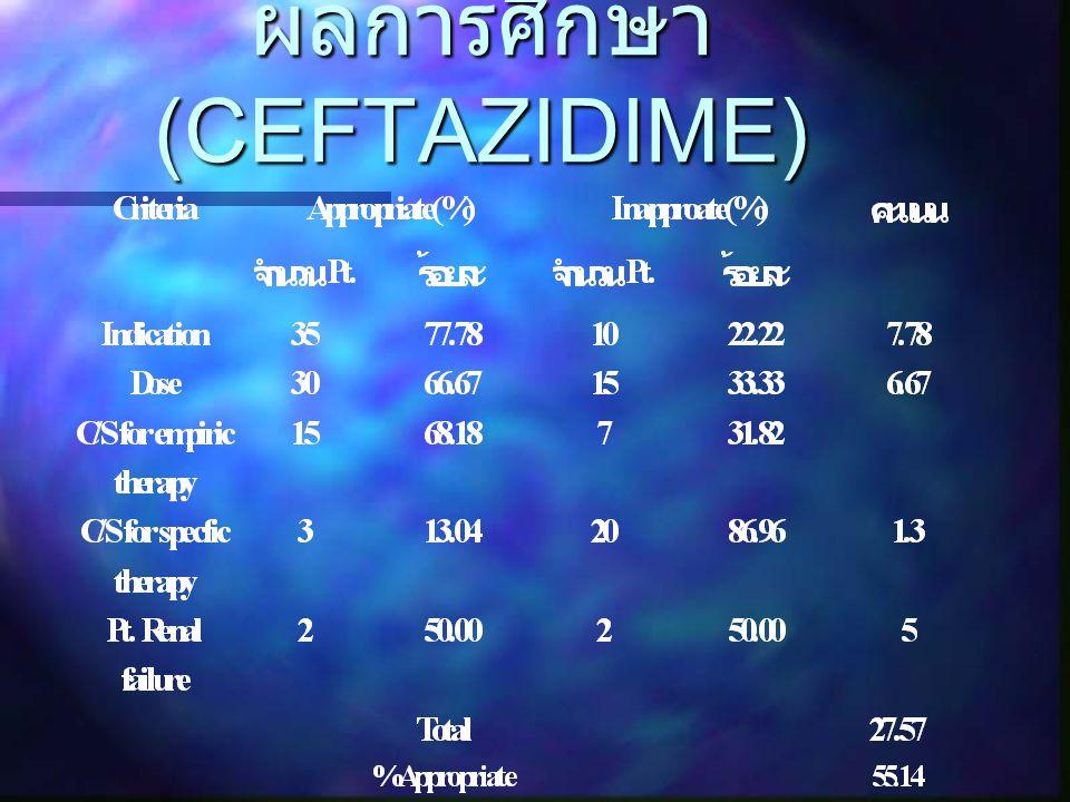 ผลการศึกษา(CEFTAZIDIME)