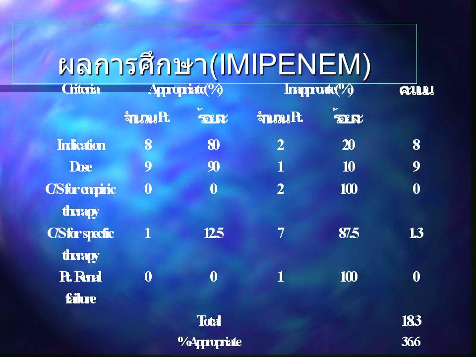 ผลการศึกษา(IMIPENEM)