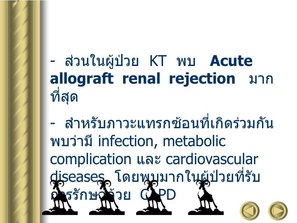 - ส่วนในผู้ป่วย KT พบ Acute allograft renal rejection มากที่สุด