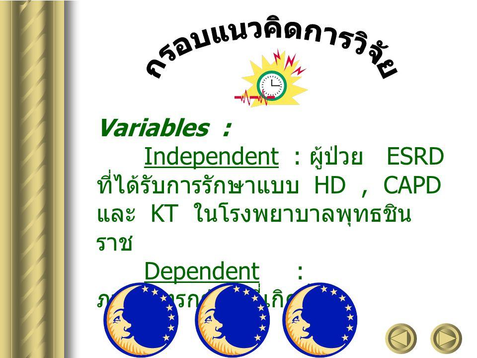 กรอบแนวคิดการวิจัย Variables :