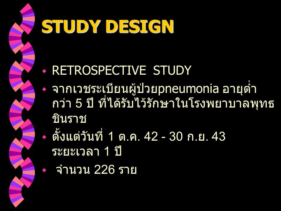 STUDY DESIGN RETROSPECTIVE STUDY
