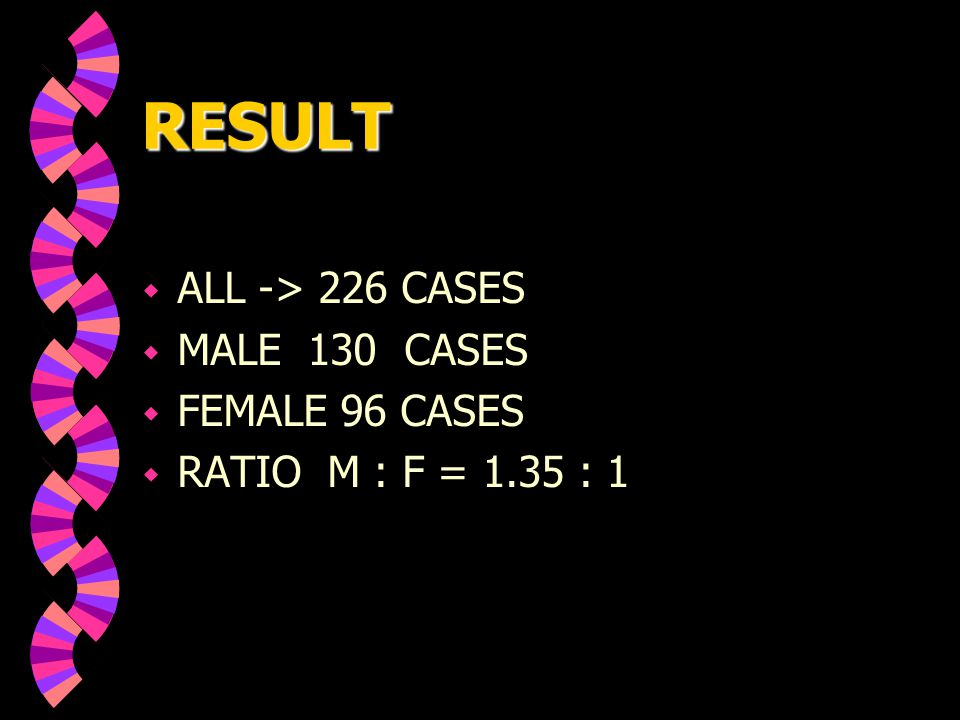 RESULT ALL -> 226 CASES MALE 130 CASES FEMALE 96 CASES