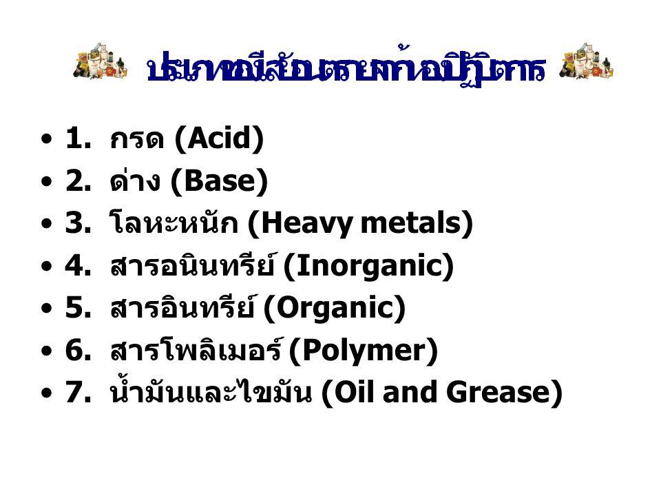 1. กรด (Acid) 2. ด่าง (Base) 3. โลหะหนัก (Heavy metals) 4. สารอนินทรีย์ (Inorganic) 5. สารอินทรีย์ (Organic)