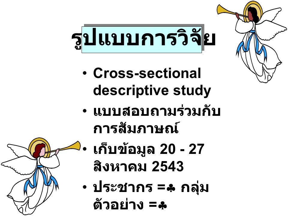 รูปแบบการวิจัย Cross-sectional descriptive study