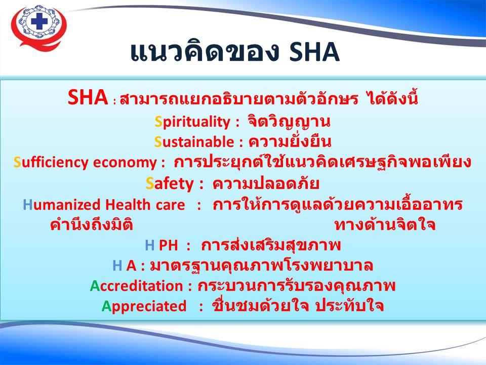 แนวคิดของ SHA SHA : สามารถแยกอธิบายตามตัวอักษร ได้ดังนี้