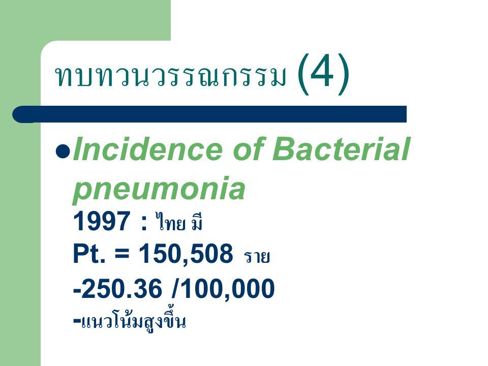 ทบทวนวรรณกรรม (4) Incidence of Bacterial pneumonia 1997 : ไทย มี Pt.