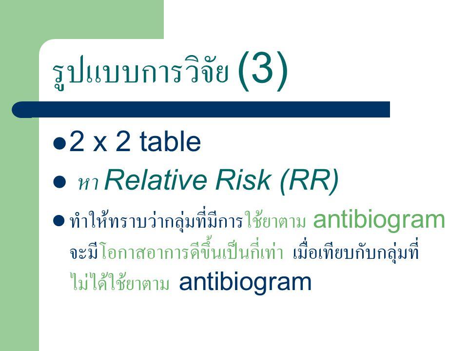 รูปแบบการวิจัย (3) 2 x 2 table หา Relative Risk (RR)