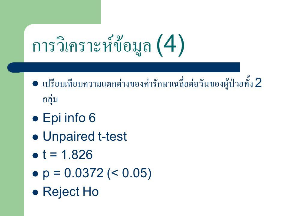 การวิเคราะห์ข้อมูล (4)