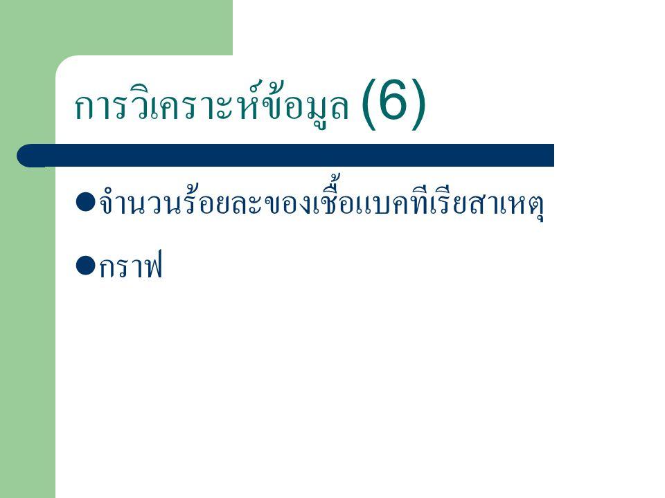 การวิเคราะห์ข้อมูล (6)