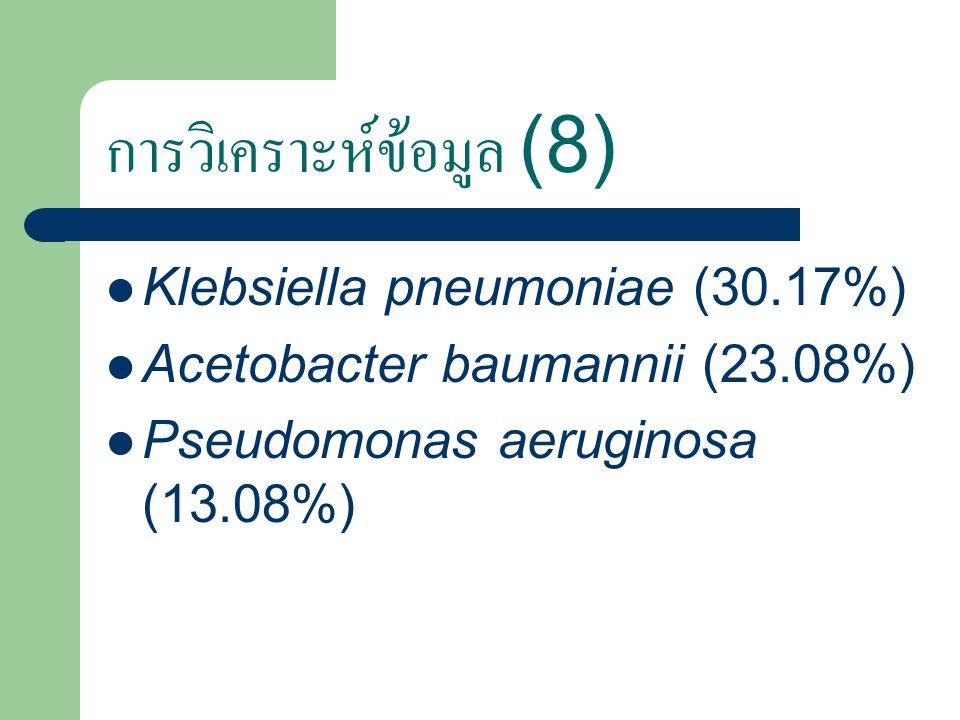 การวิเคราะห์ข้อมูล (8)