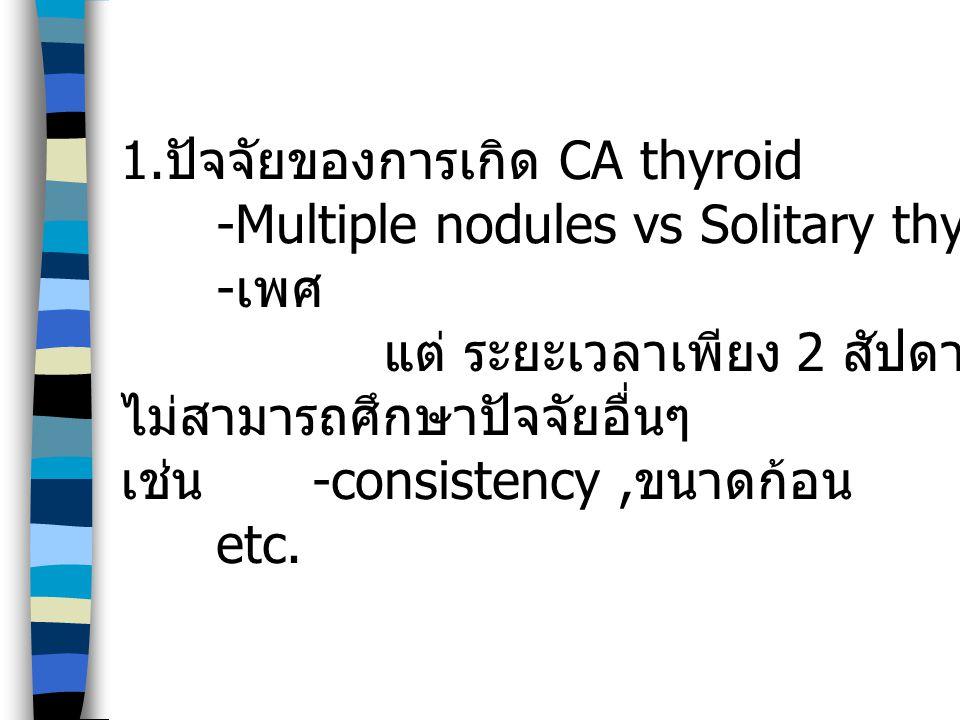 1.ปัจจัยของการเกิด CA thyroid
