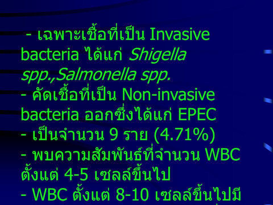 - เฉพาะเชื้อที่เป็น Invasive bacteria ได้แก่ Shigella spp