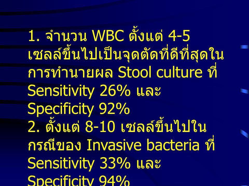 1. จำนวน WBC ตั้งแต่ 4-5 เซลล์ขึ้นไปเป็นจุดตัดที่ดีที่สุดในการทำนายผล Stool culture ที่ Sensitivity 26% และ Specificity 92%