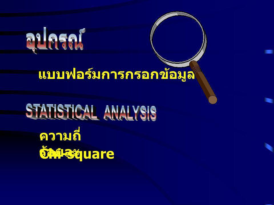 อุปกรณ์ แบบฟอร์มการกรอกข้อมูล STATISTICAL ANALYSIS ความถี่ร้อยละ Chi-square