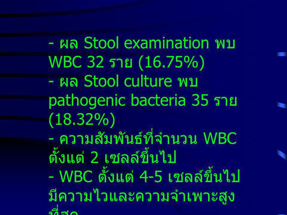 - ผล Stool examination พบWBC 32 ราย (16.75%)