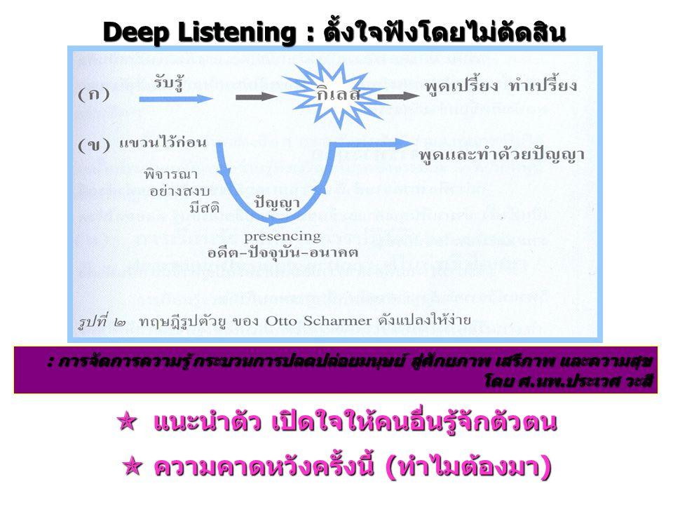 Deep Listening : ตั้งใจฟังโดยไม่ตัดสิน