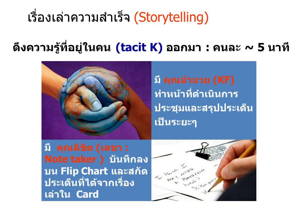 เรื่องเล่าความสำเร็จ (Storytelling)