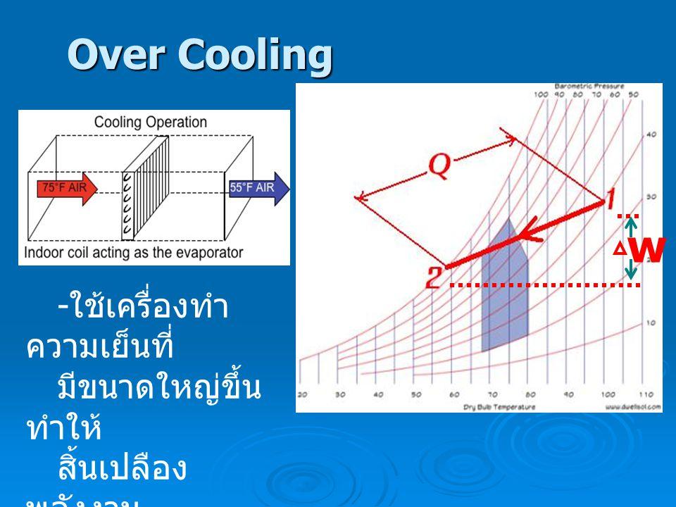 w Over Cooling -ใช้เครื่องทำความเย็นที่ มีขนาดใหญ่ขึ้น ทำให้