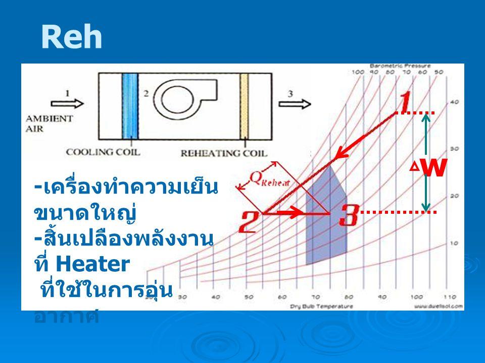 Reheat w -เครื่องทำความเย็นขนาดใหญ่ -สิ้นเปลืองพลังงานที่ Heater