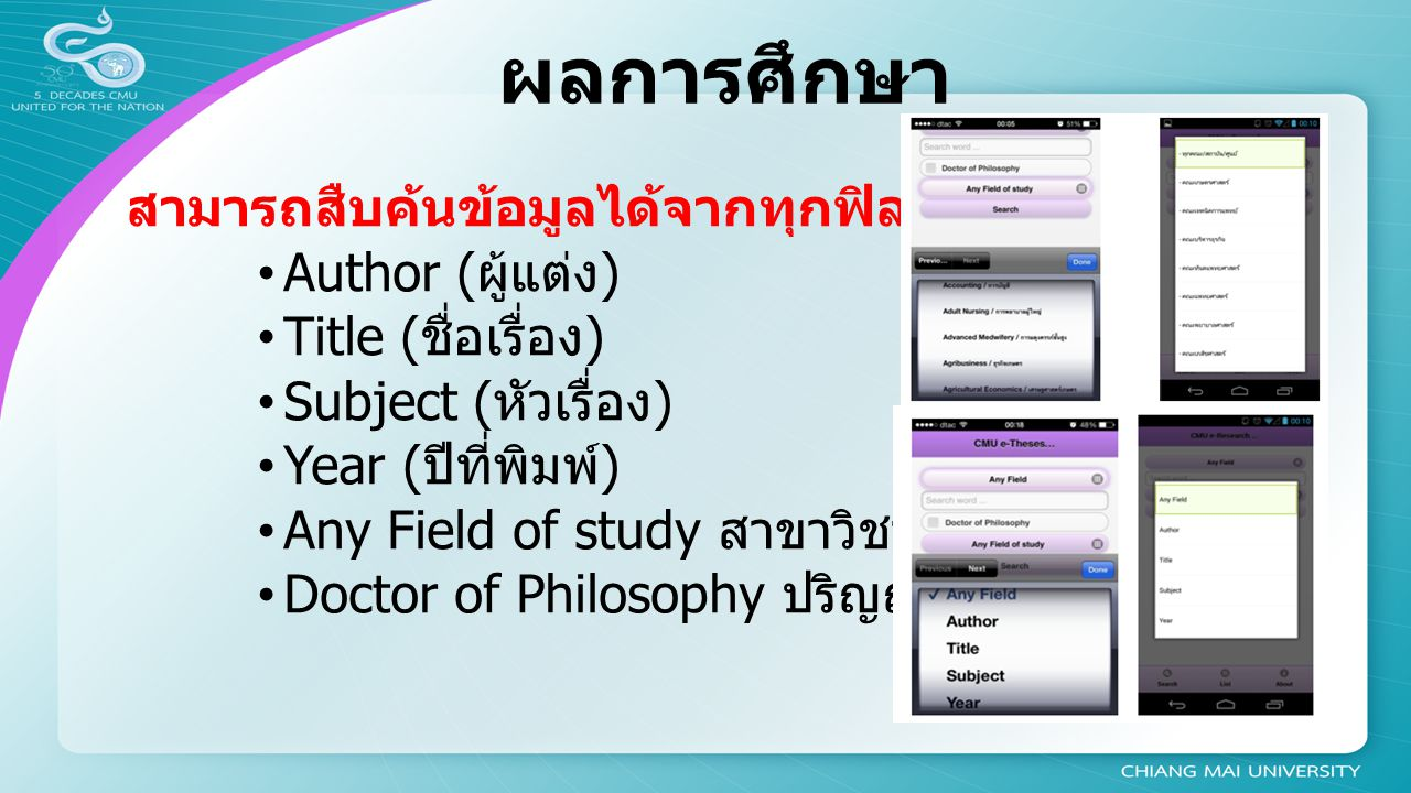 ผลการศึกษา Author (ผู้แต่ง) Title (ชื่อเรื่อง) Subject (หัวเรื่อง)