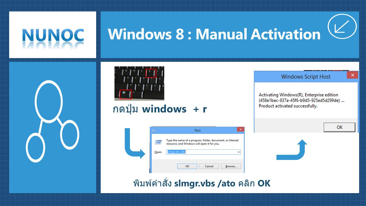 Windows 8 : Manual Activation