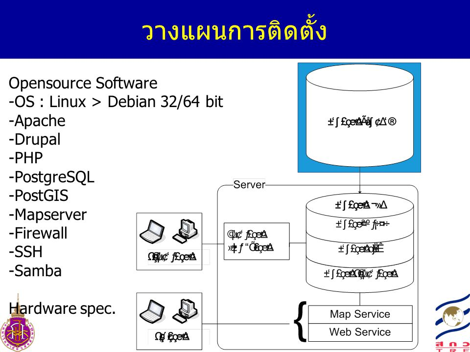 วางแผนการติดตั้ง Opensource Software -OS : Linux > Debian 32/64 bit