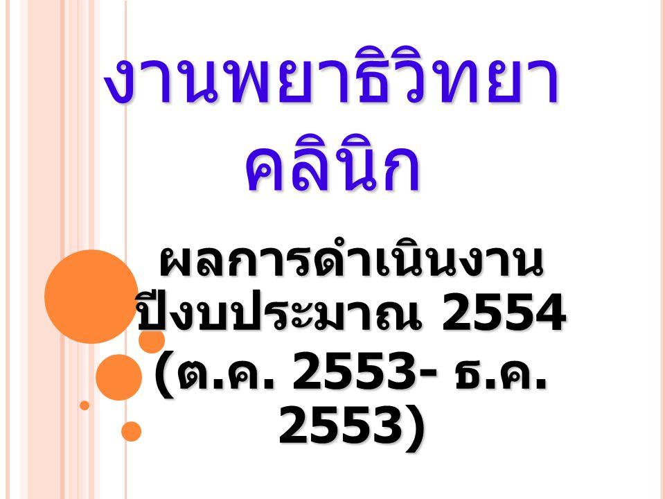 ผลการดำเนินงานปีงบประมาณ 2554 (ต.ค. 2553- ธ.ค. 2553)