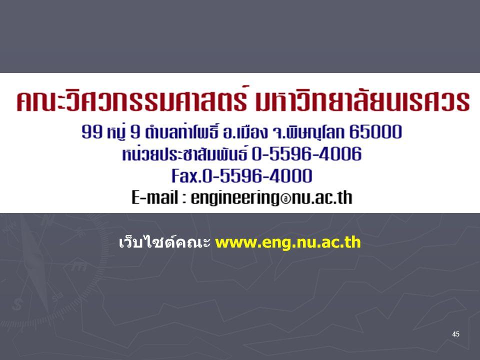 เว็บไซต์คณะ www.eng.nu.ac.th