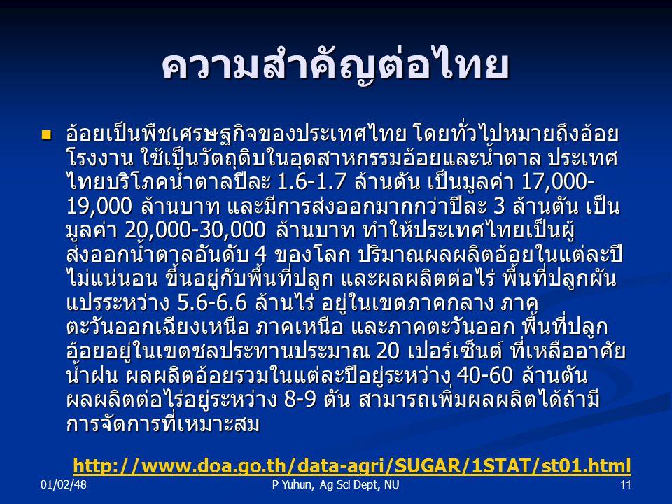 ความสำคัญต่อไทย