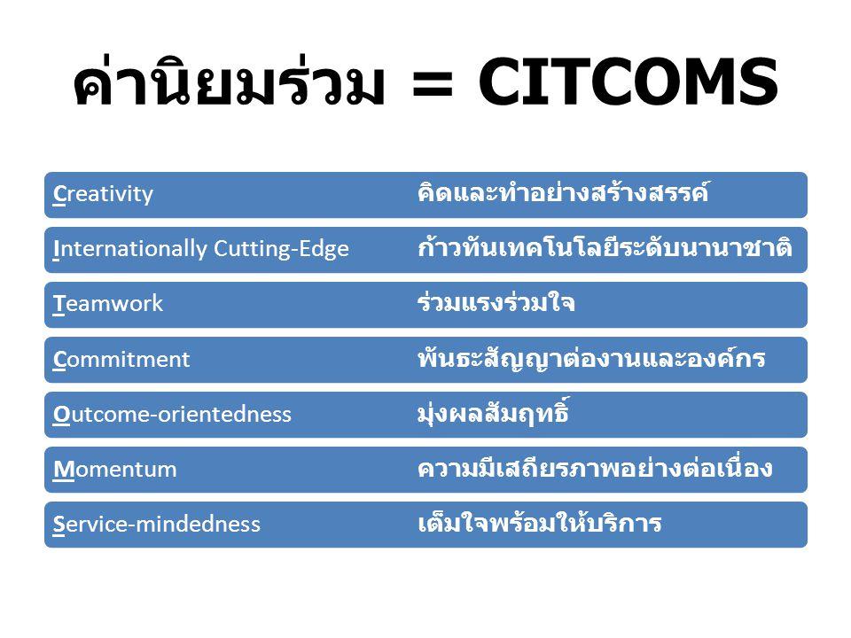 ค่านิยมร่วม = CITCOMS Creativity คิดและทำอย่างสร้างสรรค์