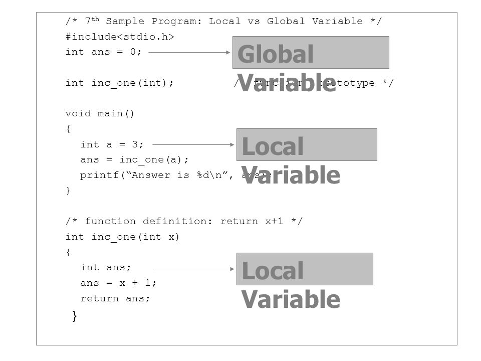Global Variable Local Variable Local Variable