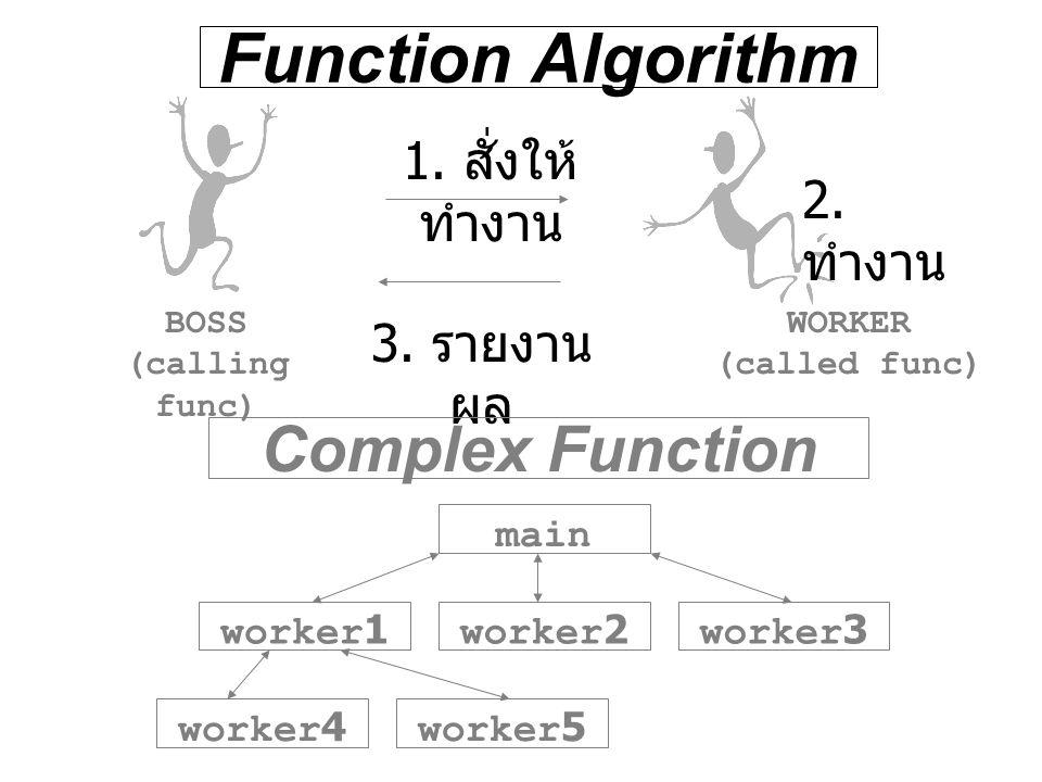 Function Algorithm Complex Function 1. สั่งให้ทำงาน 2. ทำงาน