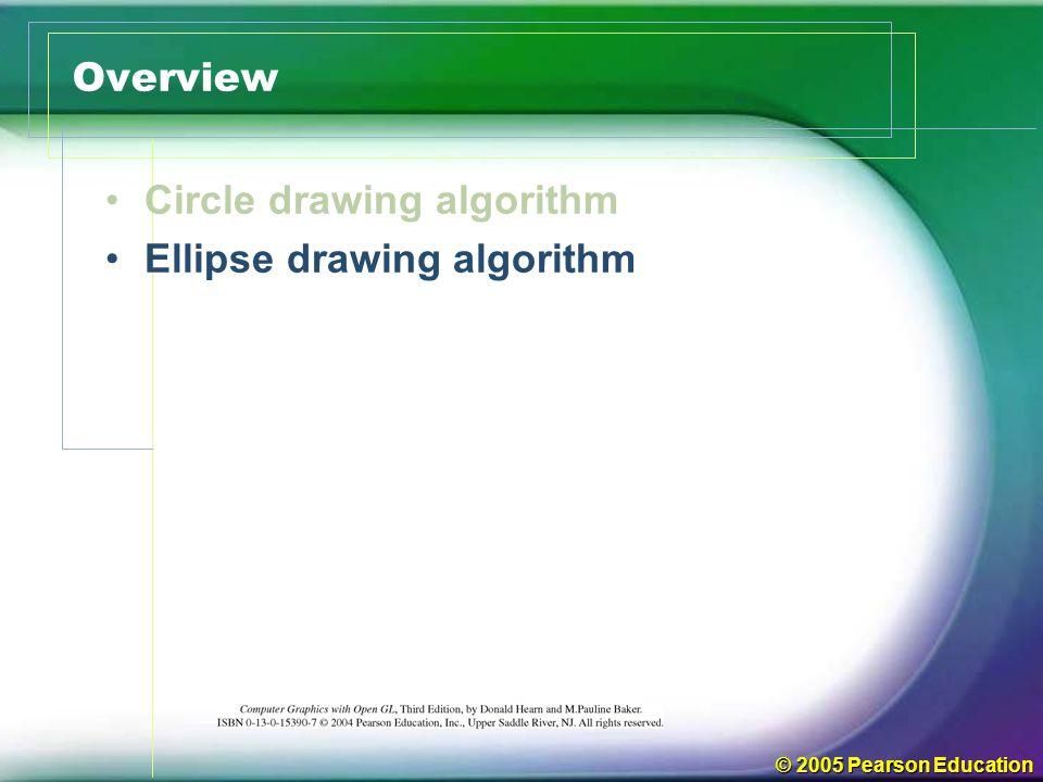 Circle drawing algorithm Ellipse drawing algorithm