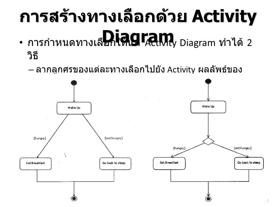 การสร้างทางเลือกด้วย Activity Diagram