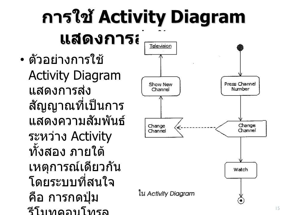การใช้ Activity Diagram แสดงการส่งสัญญาณ