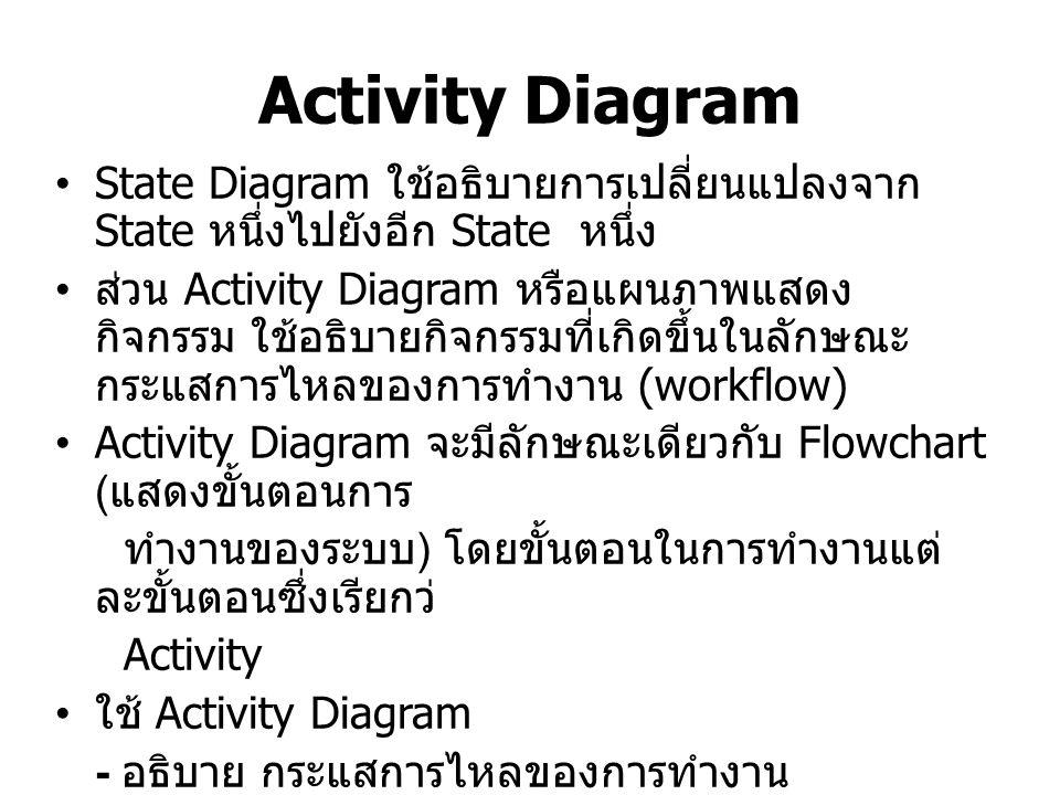 Activity Diagram State Diagram ใช้อธิบายการเปลี่ยนแปลงจาก State หนึ่งไปยังอีก State หนึ่ง.